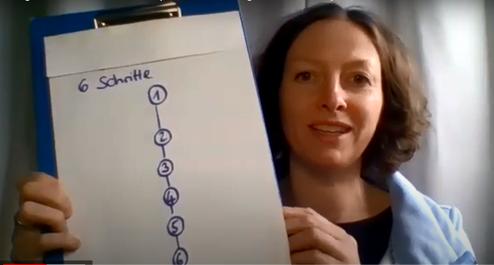 Weniger Prokrastination und entspanntes Zeitmanagement mit der Ivy Lee Methode
